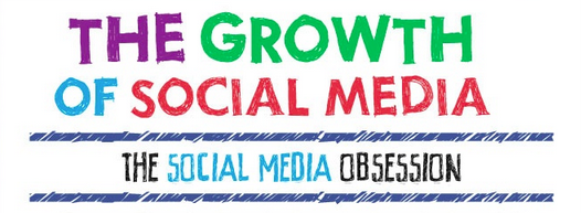 Social Media Growth Philadelphia Social Media Agency