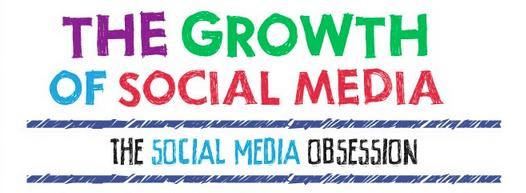 Social Media Growth Philadelphia Social Media Agency
